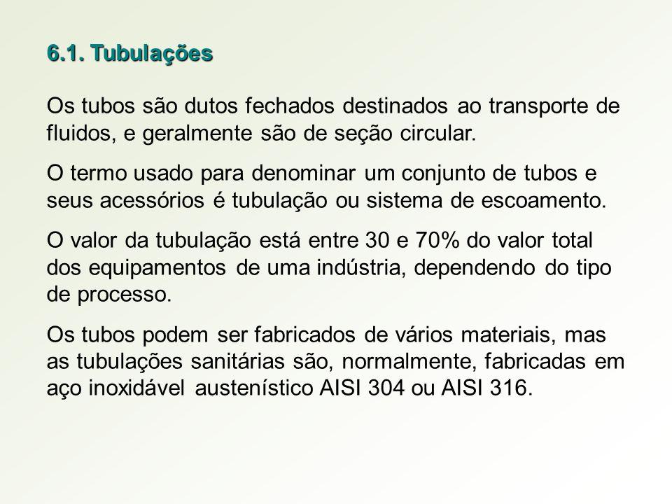 6.1. Tubulações Os tubos são dutos fechados destinados ao transporte de fluidos, e geralmente são de seção circular. O termo usado para denominar um c