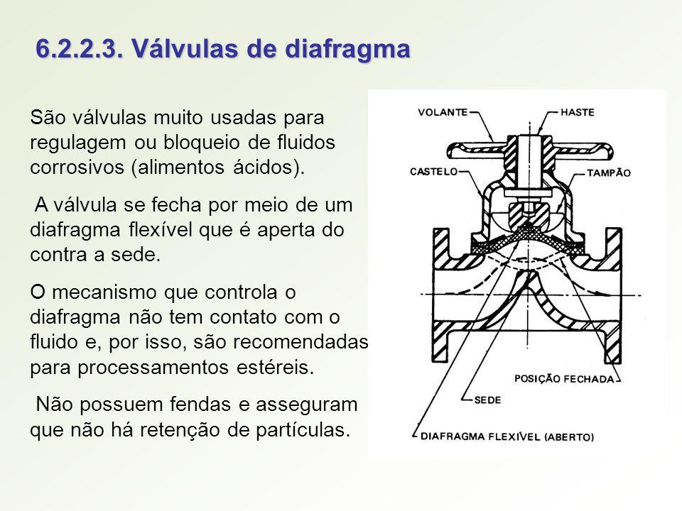 6.2.2.3. Válvulas de diafragma São válvulas muito usadas para regulagem ou bloqueio de fluidos corrosivos (alimentos ácidos). A válvula se fecha por m