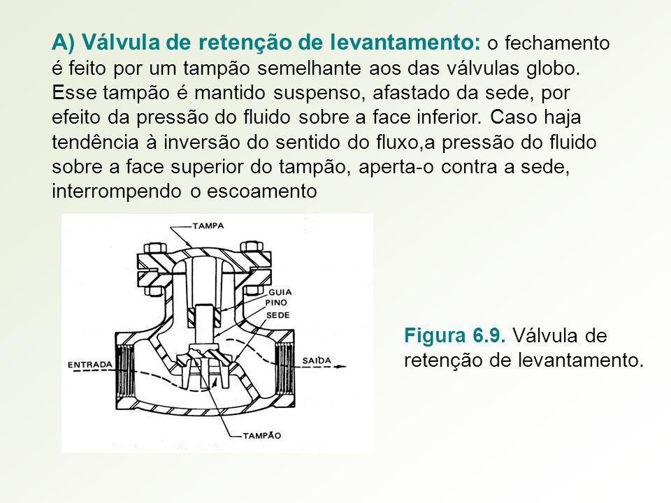 A) Válvula de retenção de levantamento: o fechamento é feito por um tampão semelhante aos das válvulas globo. Esse tampão é mantido suspenso, afastado