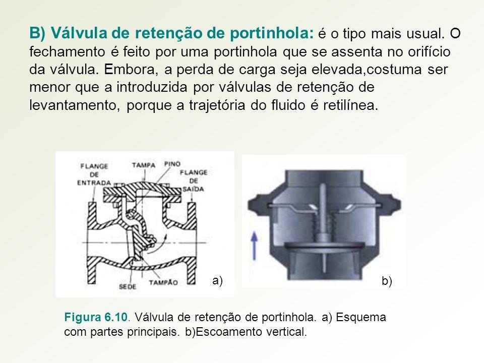 B) Válvula de retenção de portinhola: é o tipo mais usual. O fechamento é feito por uma portinhola que se assenta no orifício da válvula. Embora, a pe