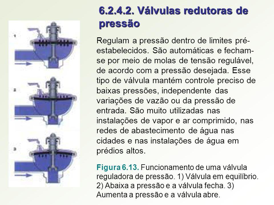 6.2.4.2. Válvulas redutoras de pressão Figura 6.13. Funcionamento de uma válvula reguladora de pressão. 1) Válvula em equilíbrio. 2) Abaixa a pressão