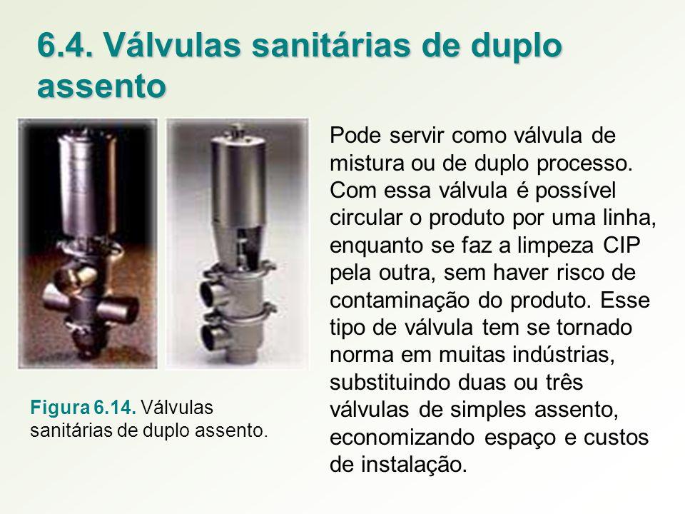 6.4. Válvulas sanitárias de duplo assento Pode servir como válvula de mistura ou de duplo processo. Com essa válvula é possível circular o produto por