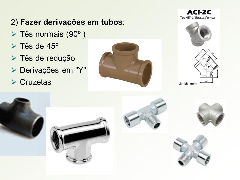 2) Fazer derivações em tubos:  Tês normais (90º )  Tês de 45º  Tês de redução  Derivações em