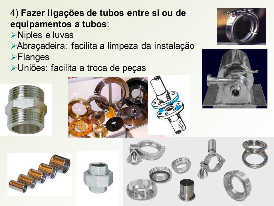4) Fazer ligações de tubos entre si ou de equipamentos a tubos:  Niples e luvas  Abraçadeira: facilita a limpeza da instalação  Flanges  Uniões: f