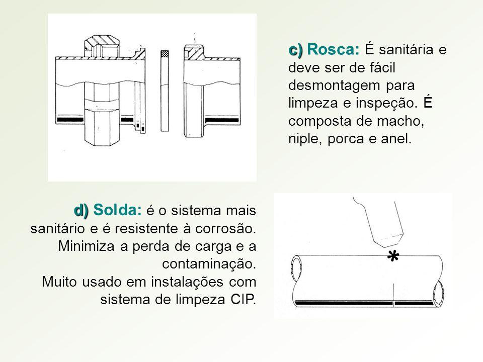 c) c) Rosca: É sanitária e deve ser de fácil desmontagem para limpeza e inspeção. É composta de macho, niple, porca e anel. d) d) Solda: é o sistema m