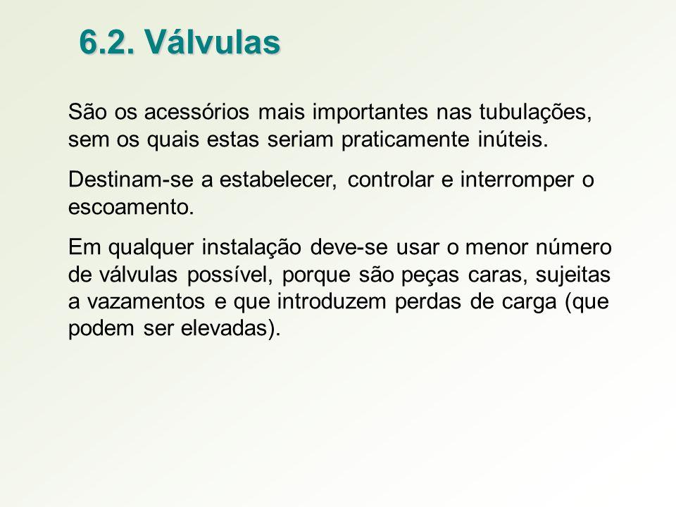 6.2. Válvulas São os acessórios mais importantes nas tubulações, sem os quais estas seriam praticamente inúteis. Destinam-se a estabelecer, controlar