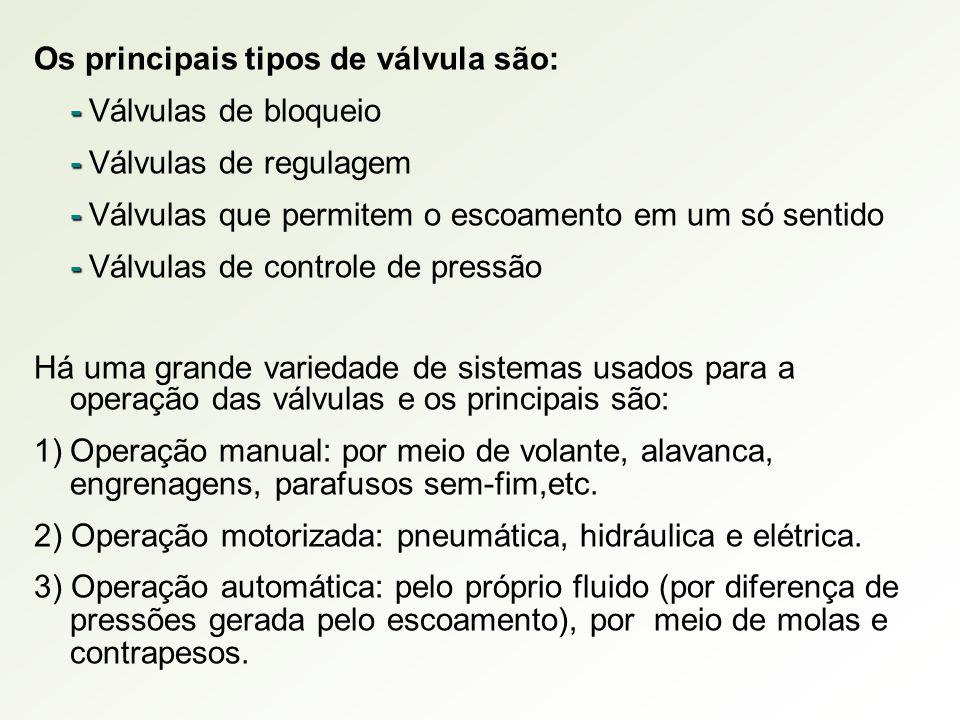 Os principais tipos de válvula são: - - Válvulas de bloqueio - - Válvulas de regulagem - - Válvulas que permitem o escoamento em um só sentido - - Vál