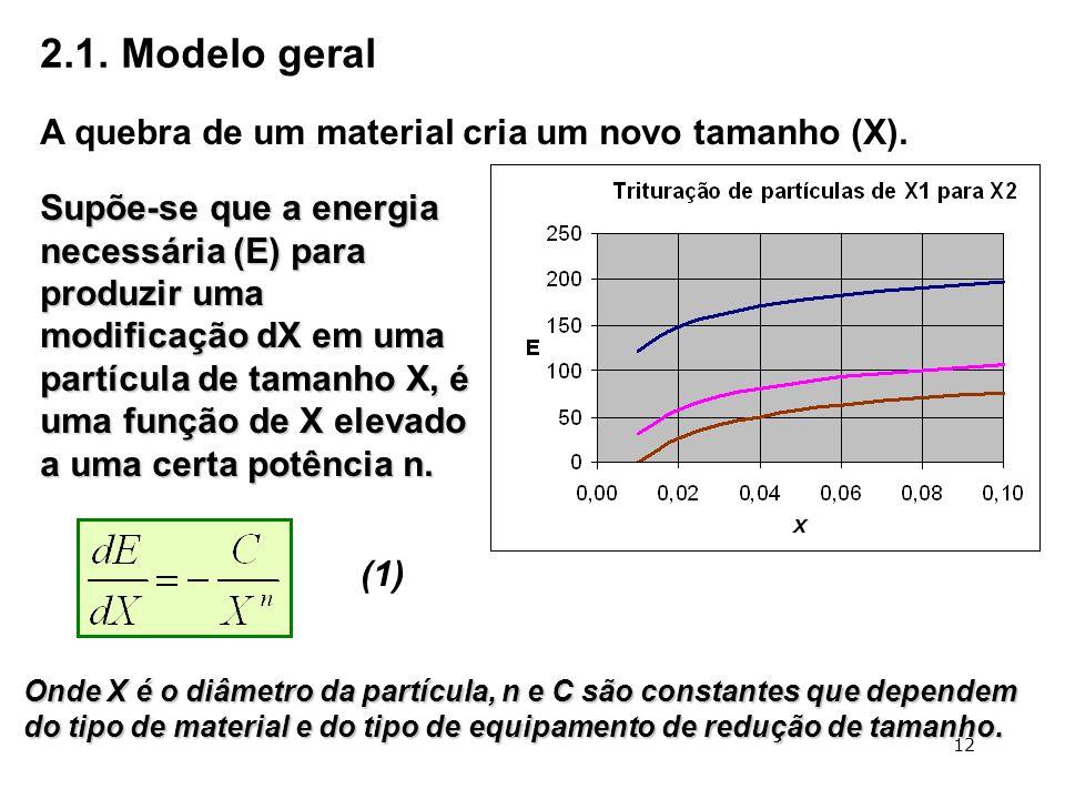 Supõe-se que a energia necessária (E) para produzir uma modificação dX em uma partícula de tamanho X, é uma função de X elevado a uma certa potência n