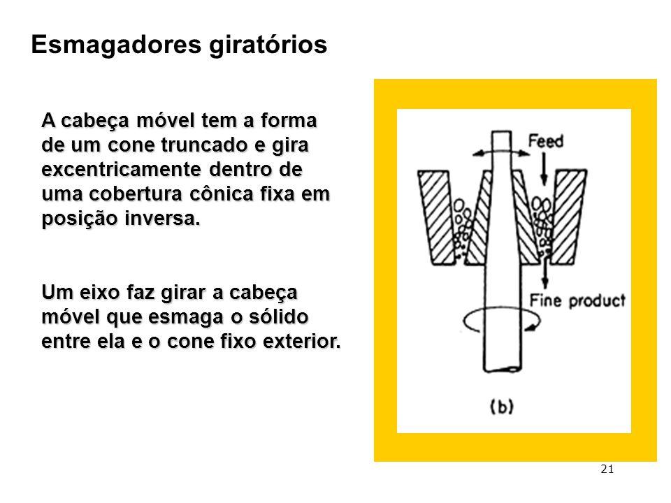 Esmagadores giratórios A cabeça móvel tem a forma de um cone truncado e gira excentricamente dentro de uma cobertura cônica fixa em posição inversa. U