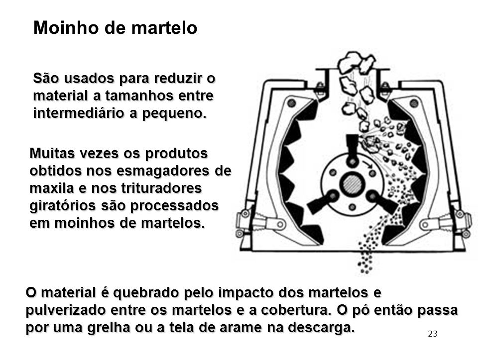 Moinho de martelo São usados para reduzir o material a tamanhos entre intermediário a pequeno. O material é quebrado pelo impacto dos martelos e pulve