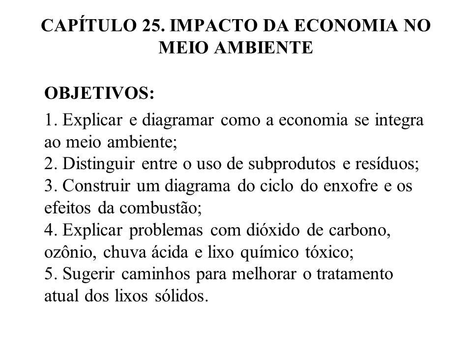CAPÍTULO 25. IMPACTO DA ECONOMIA NO MEIO AMBIENTE OBJETIVOS: 1. Explicar e diagramar como a economia se integra ao meio ambiente; 2. Distinguir entre