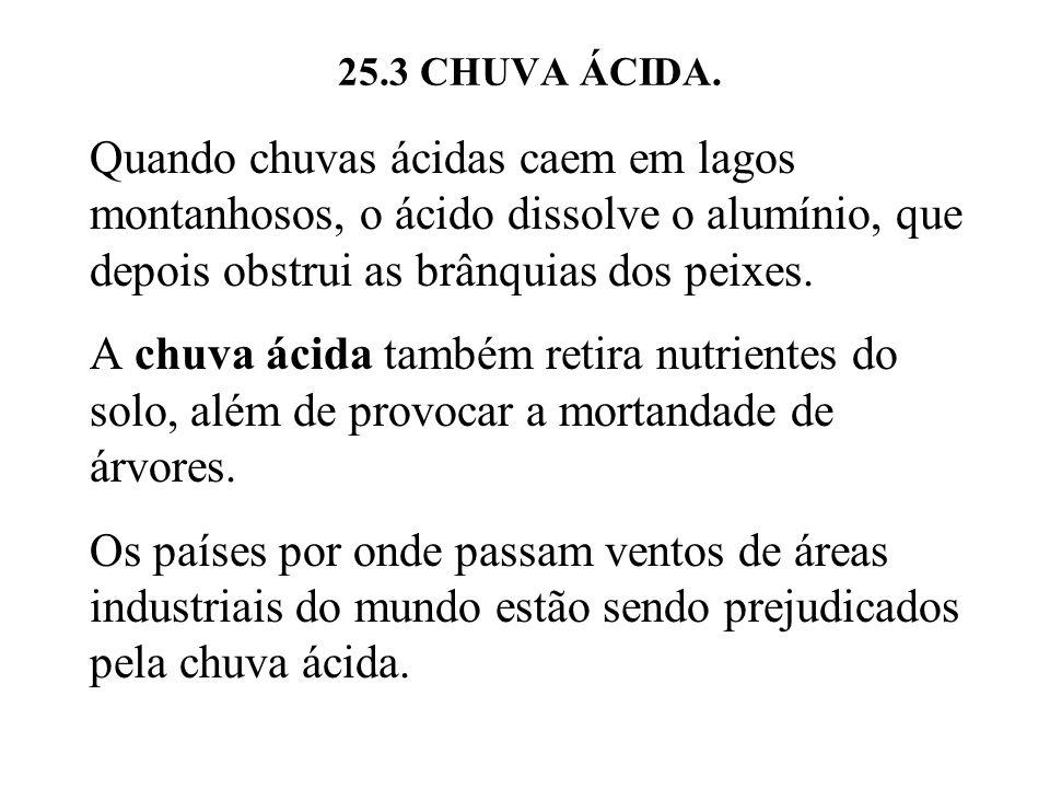 25.3 CHUVA ÁCIDA. Quando chuvas ácidas caem em lagos montanhosos, o ácido dissolve o alumínio, que depois obstrui as brânquias dos peixes. A chuva áci
