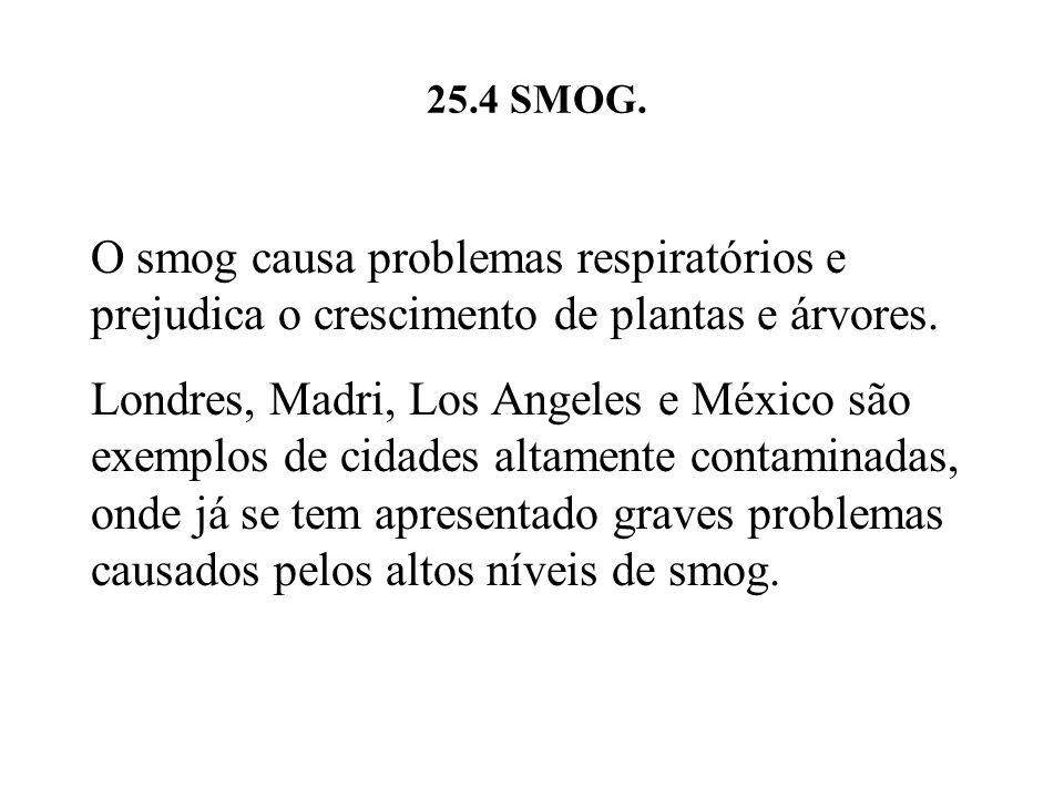 25.4 SMOG. O smog causa problemas respiratórios e prejudica o crescimento de plantas e árvores. Londres, Madri, Los Angeles e México são exemplos de c