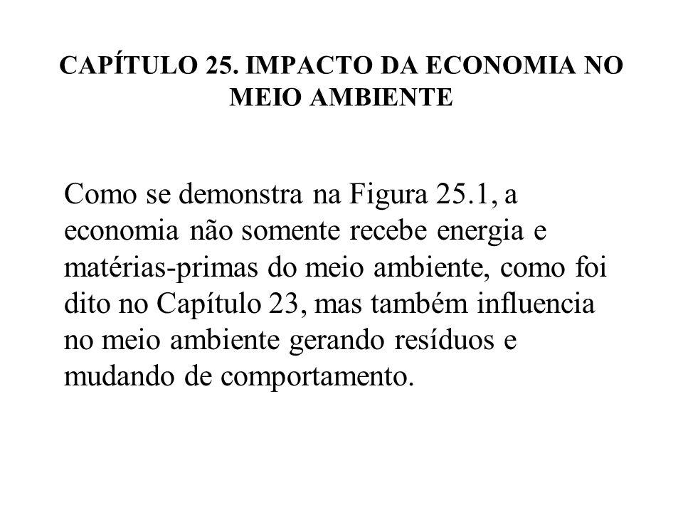 CAPÍTULO 25. IMPACTO DA ECONOMIA NO MEIO AMBIENTE Como se demonstra na Figura 25.1, a economia não somente recebe energia e matérias-primas do meio am