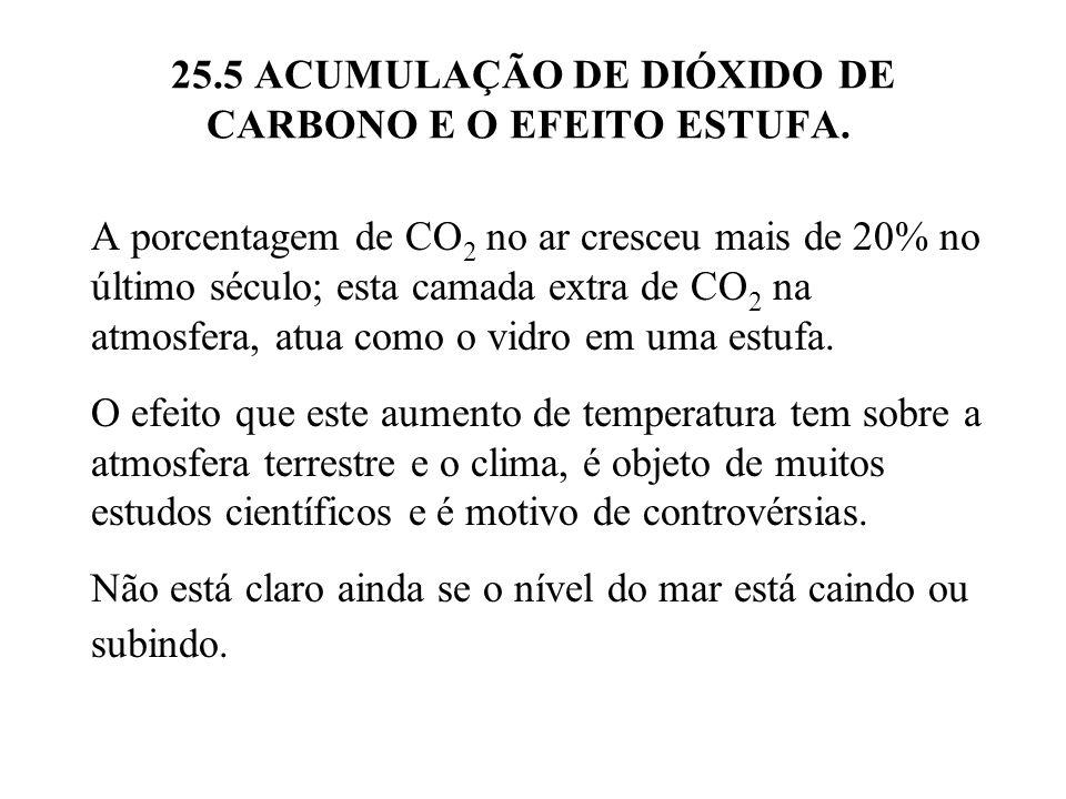 25.5 ACUMULAÇÃO DE DIÓXIDO DE CARBONO E O EFEITO ESTUFA. A porcentagem de CO 2 no ar cresceu mais de 20% no último século; esta camada extra de CO 2 n