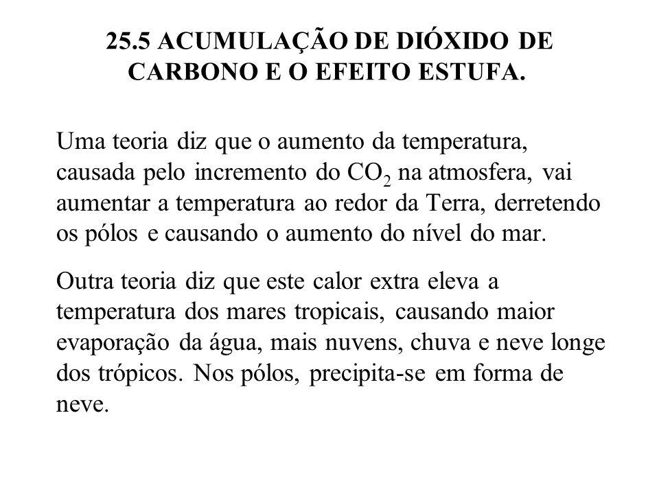 25.5 ACUMULAÇÃO DE DIÓXIDO DE CARBONO E O EFEITO ESTUFA. Uma teoria diz que o aumento da temperatura, causada pelo incremento do CO 2 na atmosfera, va