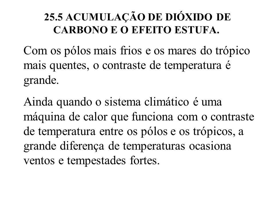 25.5 ACUMULAÇÃO DE DIÓXIDO DE CARBONO E O EFEITO ESTUFA. Com os pólos mais frios e os mares do trópico mais quentes, o contraste de temperatura é gran