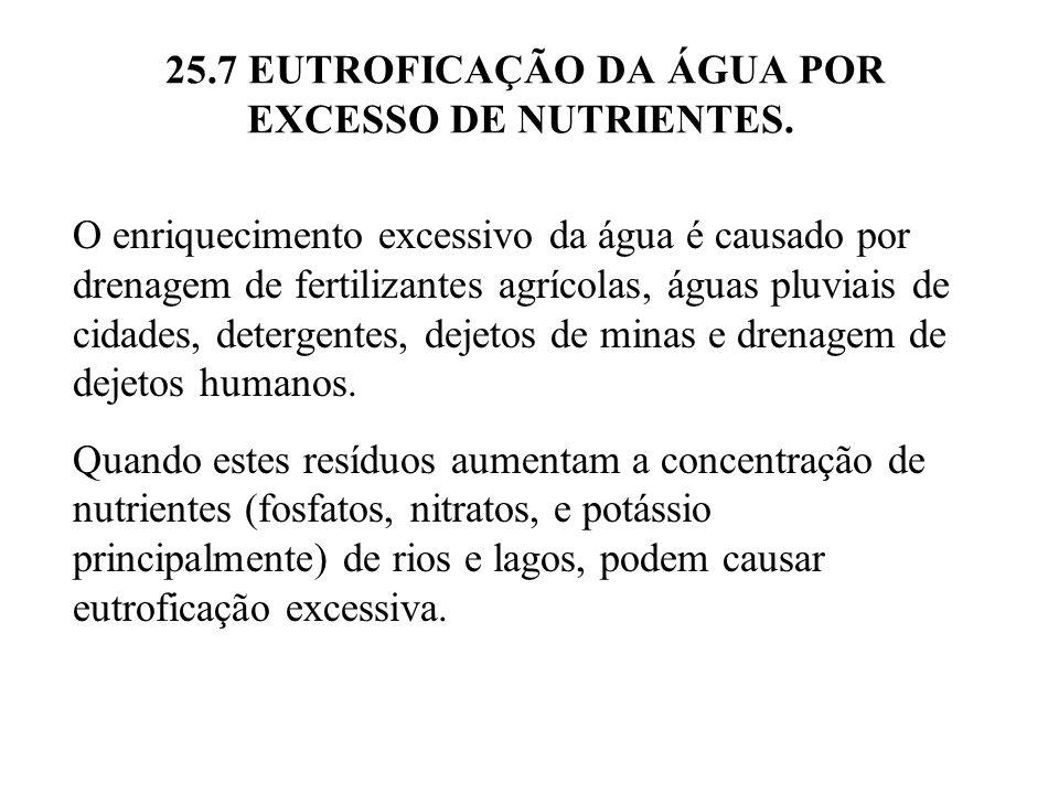 25.7 EUTROFICAÇÃO DA ÁGUA POR EXCESSO DE NUTRIENTES. O enriquecimento excessivo da água é causado por drenagem de fertilizantes agrícolas, águas pluvi