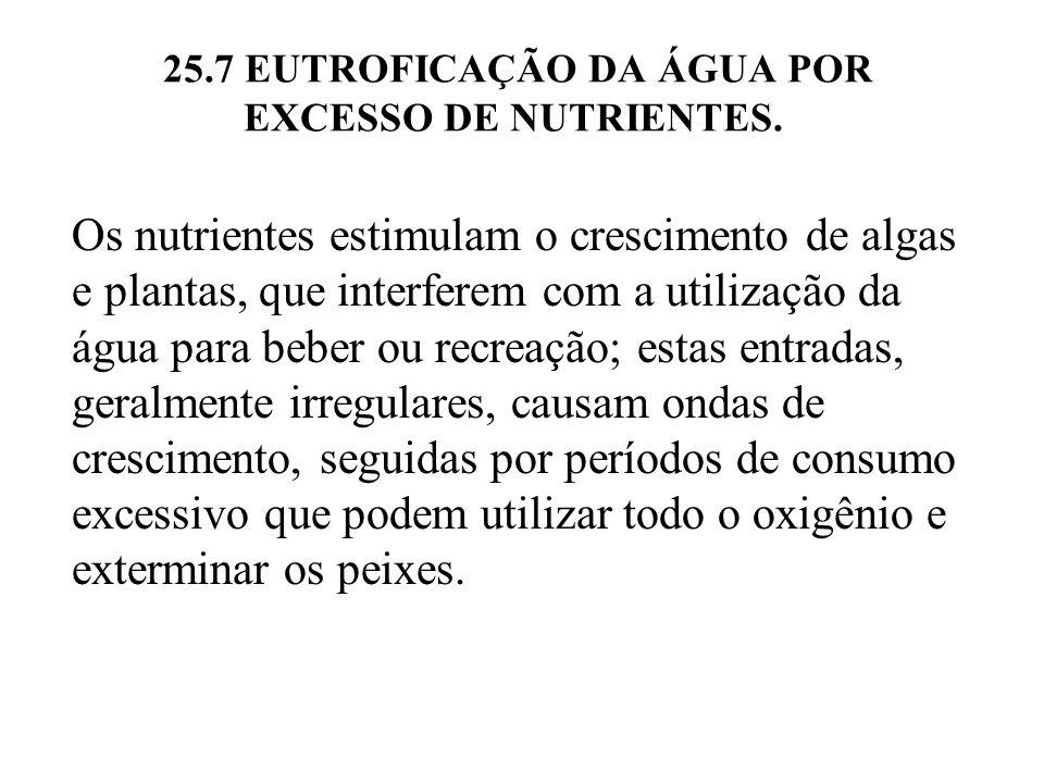 25.7 EUTROFICAÇÃO DA ÁGUA POR EXCESSO DE NUTRIENTES. Os nutrientes estimulam o crescimento de algas e plantas, que interferem com a utilização da água