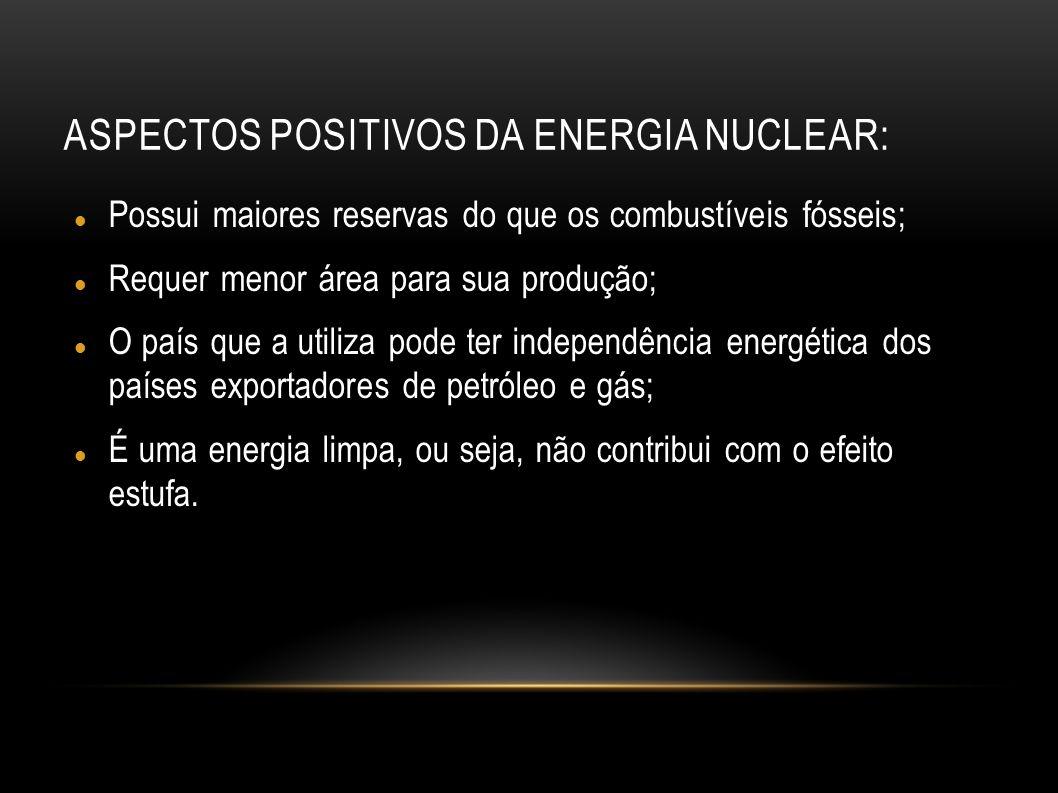 ASPECTOS NEGATIVOS DA ENERGIA NUCLEAR: Altos custos de construção e de operação das usinas; Pode ser utilizada para construção de armas nucleares (ex.