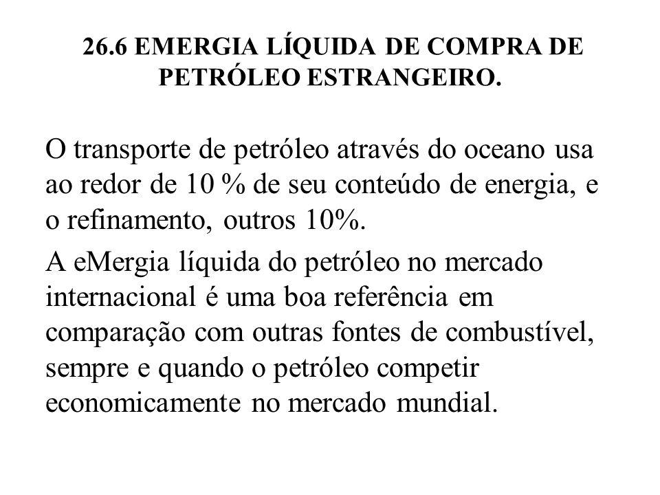 26.6 EMERGIA LÍQUIDA DE COMPRA DE PETRÓLEO ESTRANGEIRO.