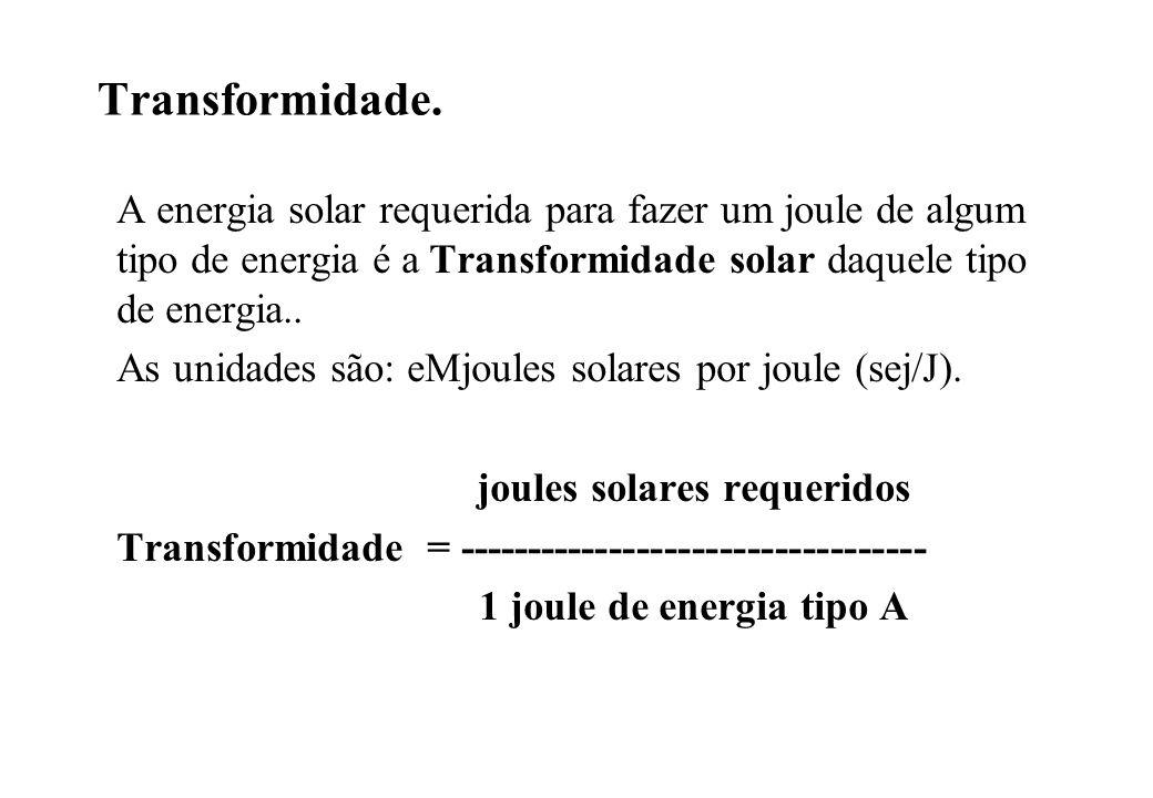 Transformidade. A energia solar requerida para fazer um joule de algum tipo de energia é a Transformidade solar daquele tipo de energia.. As unidades