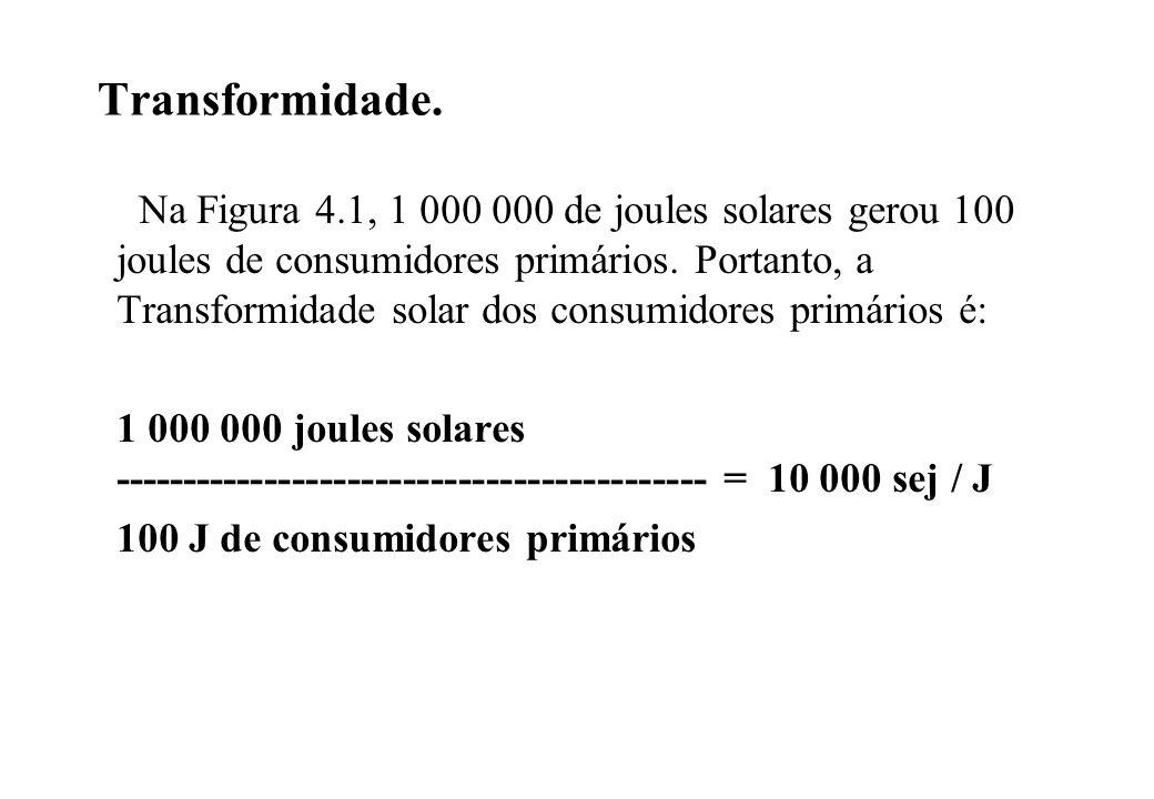 Transformidade. Na Figura 4.1, 1 000 000 de joules solares gerou 100 joules de consumidores primários. Portanto, a Transformidade solar dos consumidor
