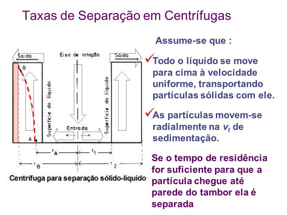 Taxas de Separação em Centrífugas Assume-se que : Todo o líquido se move para cima à velocidade uniforme, transportando partículas sólidas com ele. As
