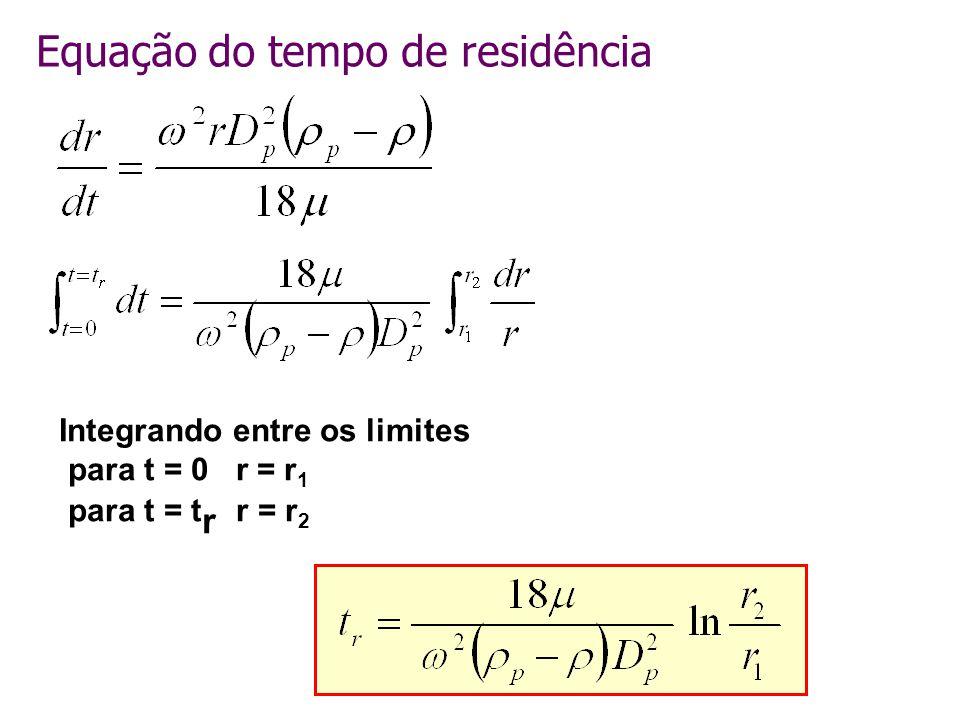 Integrando entre os limites para t = 0 r = r 1 para t = t r r = r 2 Equação do tempo de residência