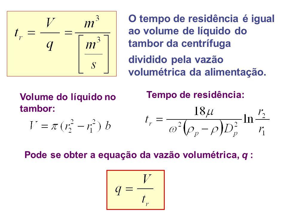 O tempo de residência é igual ao volume de líquido do tambor da centrífuga dividido pela vazão volumétrica da alimentação. Pode se obter a equação da