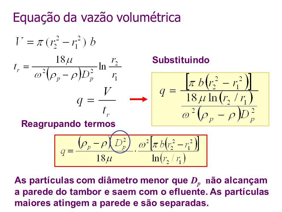 Equação da vazão volumétrica As partículas com diâmetro menor que D p n ão alcançam a parede do tambor e saem com o efluente. As partículas maiores at