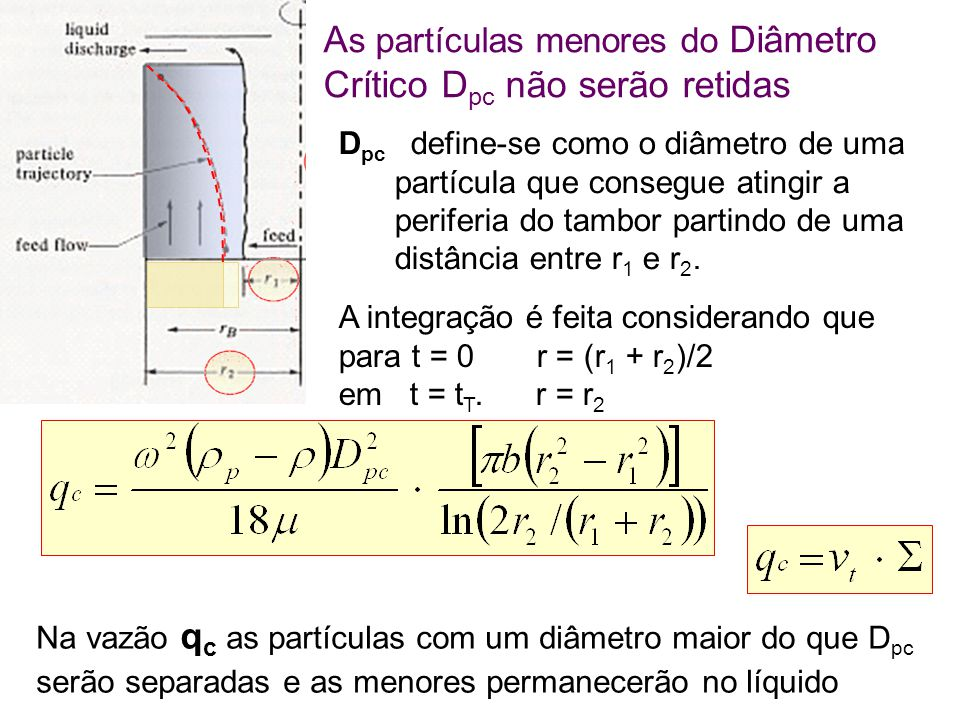 A s partículas menores do Diâmetro Crítico D pc não serão retidas D pc define-se como o diâmetro de uma partícula que consegue atingir a periferia do