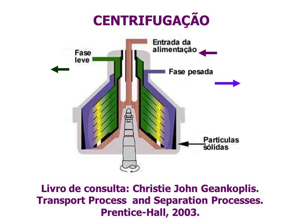 Livro de consulta: Christie John Geankoplis. Transport Process and Separation Processes. Prentice-Hall, 2003.