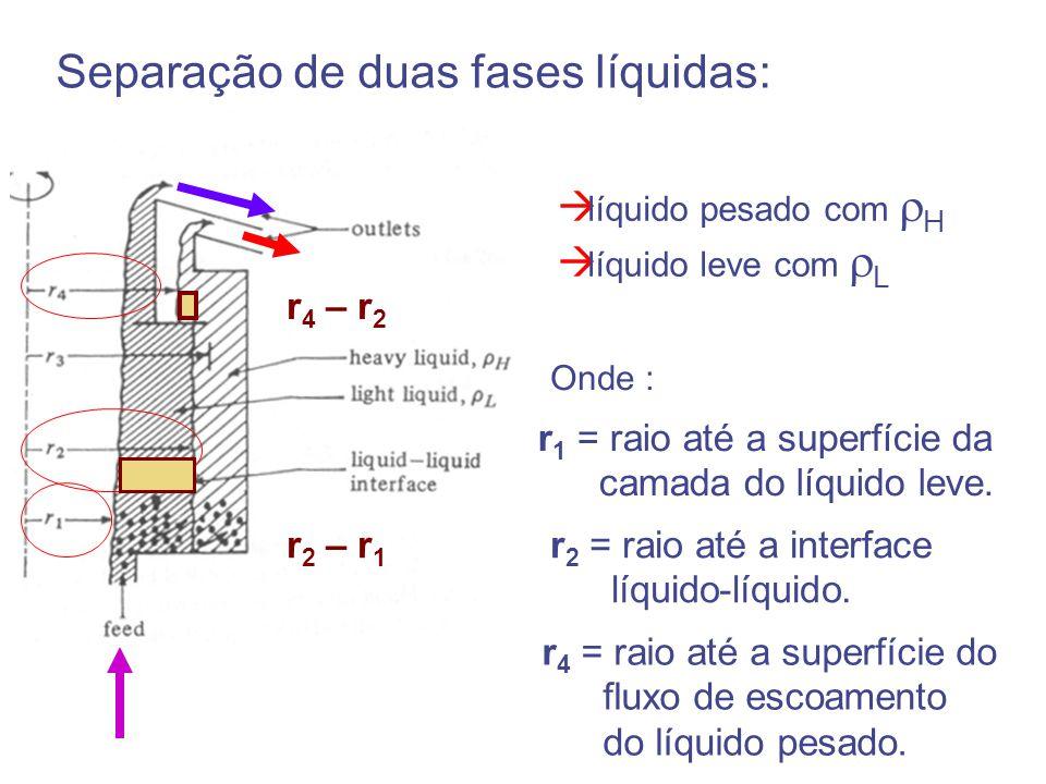 Separação de duas fases líquidas: Onde :  líquido pesado com  H  líquido leve com  L r 1 = raio até a superfície da camada do líquido leve. r 2 =