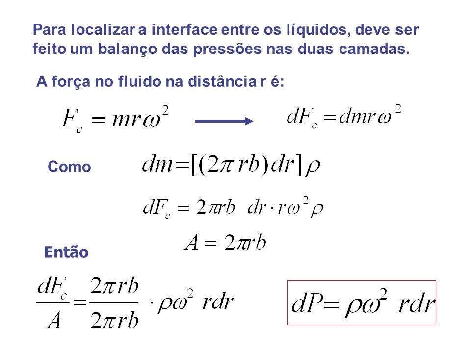 A força no fluido na distância r é: Como Então Para localizar a interface entre os líquidos, deve ser feito um balanço das pressões nas duas camadas.
