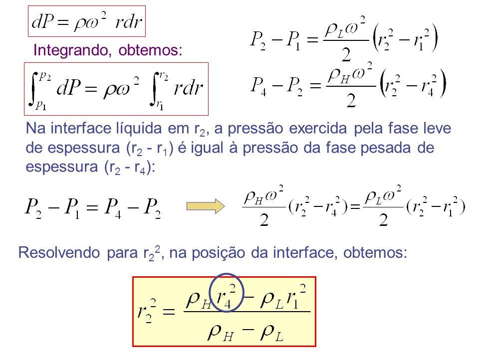 Integrando, obtemos: Na interface líquida em r 2, a pressão exercida pela fase leve de espessura (r 2 - r 1 ) é igual à pressão da fase pesada de espe