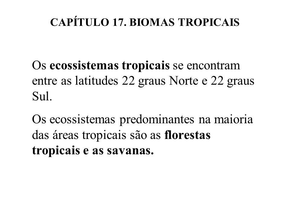 CAPÍTULO 17. BIOMAS TROPICAIS Os ecossistemas tropicais se encontram entre as latitudes 22 graus Norte e 22 graus Sul. Os ecossistemas predominantes n