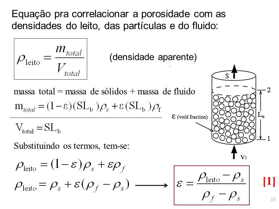 v0v0 Equação pra correlacionar a porosidade com as densidades do leito, das partículas e do fluido: massa total = massa de sólidos + massa de fluido S