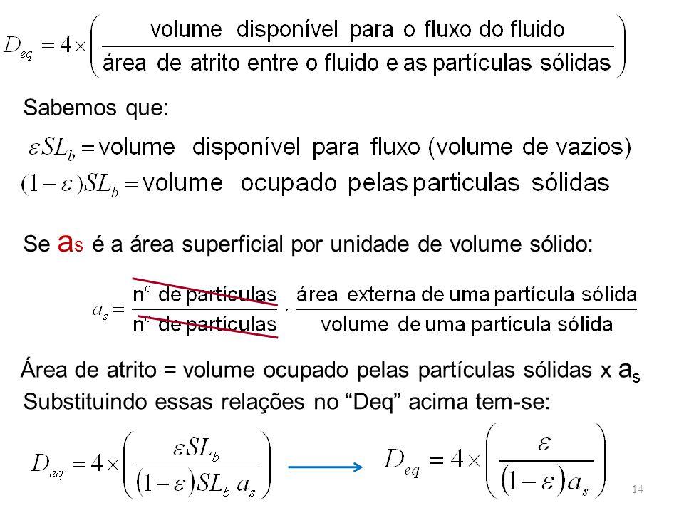 Sabemos que: Se a s é a área superficial por unidade de volume sólido: Substituindo essas relações no Deq acima tem-se: 14 Área de atrito = volume ocupado pelas partículas sólidas x a s