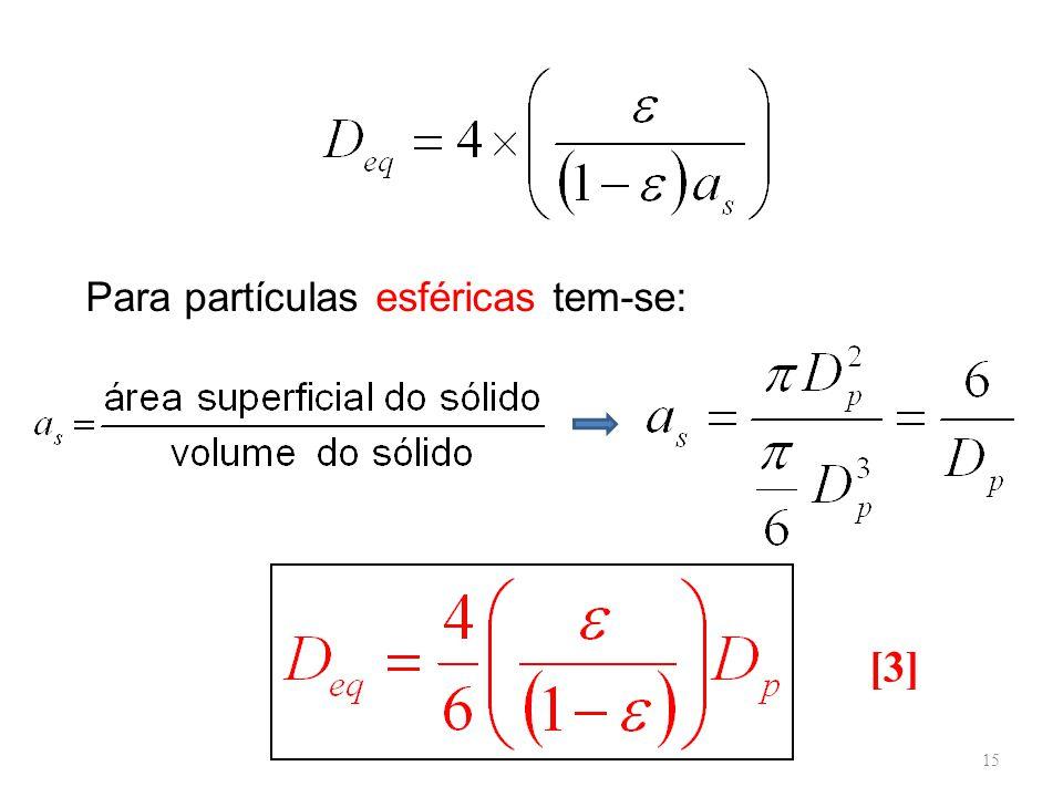 Para partículas esféricas tem-se: [3] 15