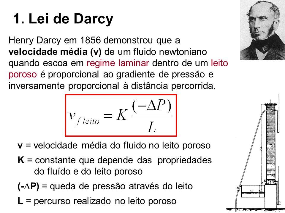1. Lei de Darcy Henry Darcy em 1856 demonstrou que a velocidade média (v) de um fluido newtoniano quando escoa em regime laminar dentro de um leito po