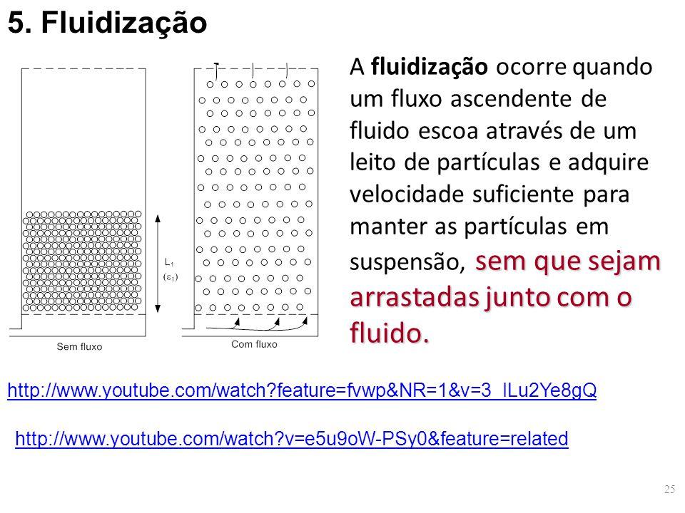 5. Fluidização sem que sejam arrastadas junto com o fluido. A fluidização ocorre quando um fluxo ascendente de fluido escoa através de um leito de par
