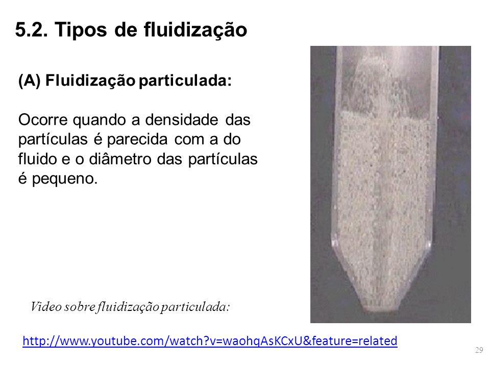 5.2. Tipos de fluidização (A) Fluidização particulada: Ocorre quando a densidade das partículas é parecida com a do fluido e o diâmetro das partículas