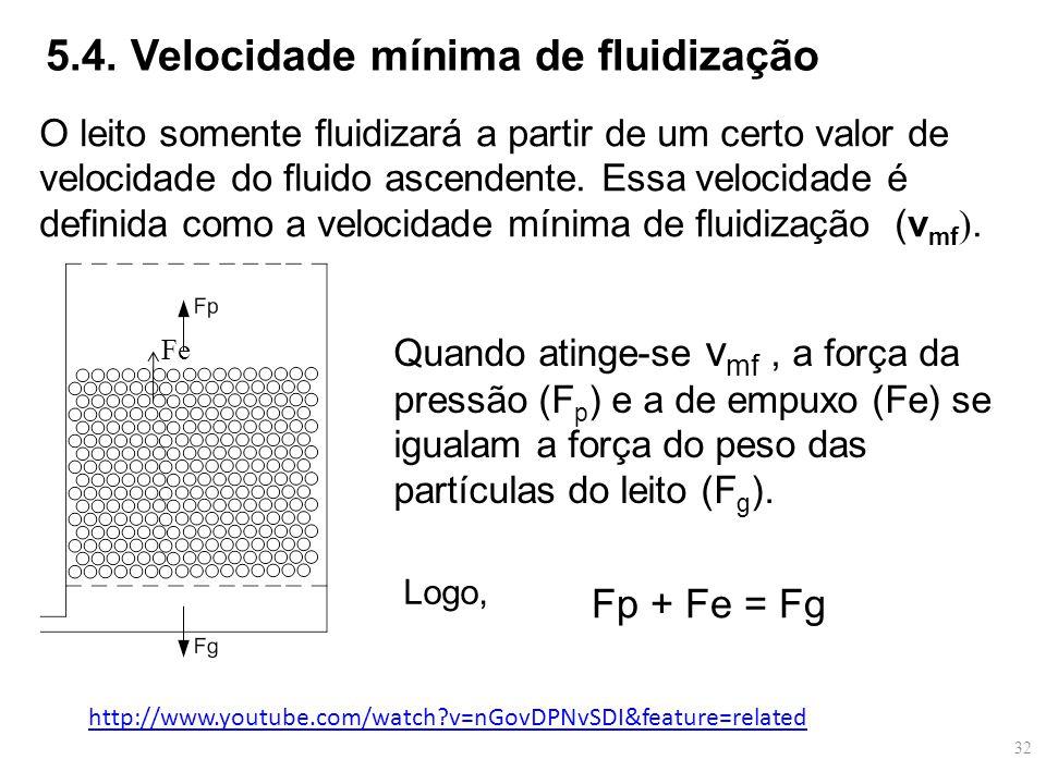 5.4. Velocidade mínima de fluidização O leito somente fluidizará a partir de um certo valor de velocidade do fluido ascendente. Essa velocidade é defi
