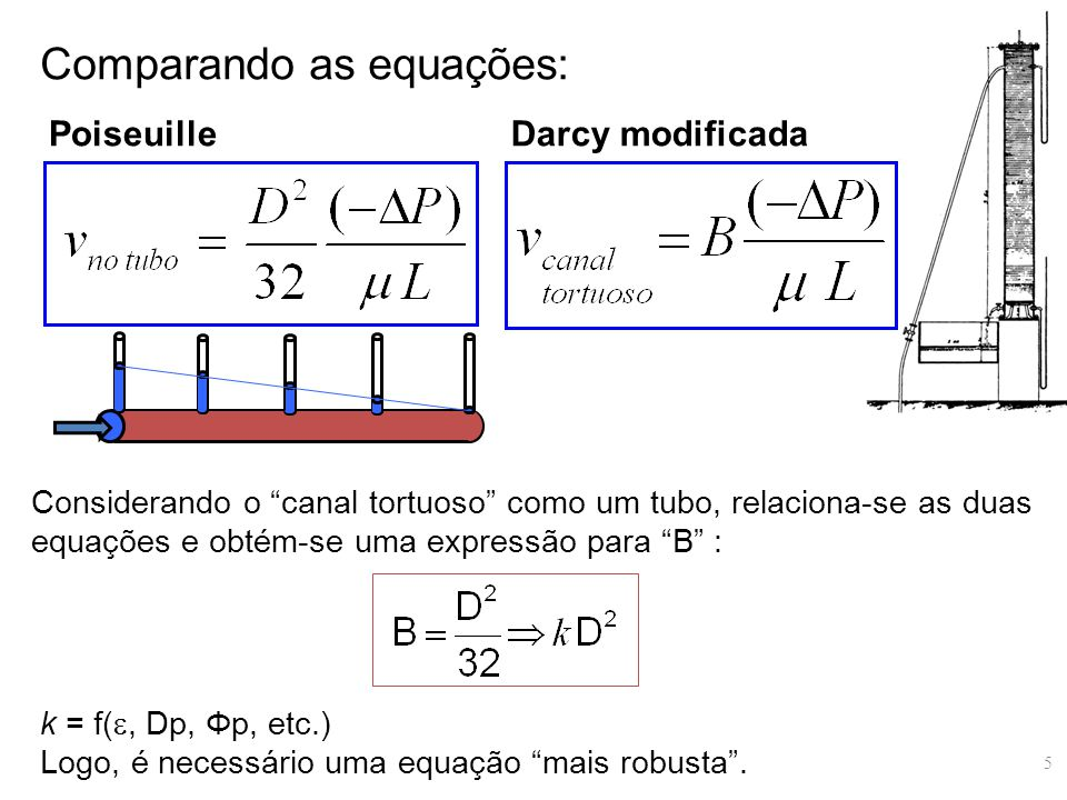 """Comparando as equações: Considerando o """"canal tortuoso"""" como um tubo, relaciona-se as duas equações e obtém-se uma expressão para """"B"""" : Darcy modifica"""