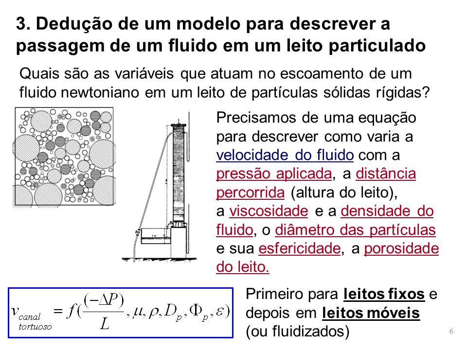 Quais são as variáveis que atuam no escoamento de um fluido newtoniano em um leito de partículas sólidas rígidas.