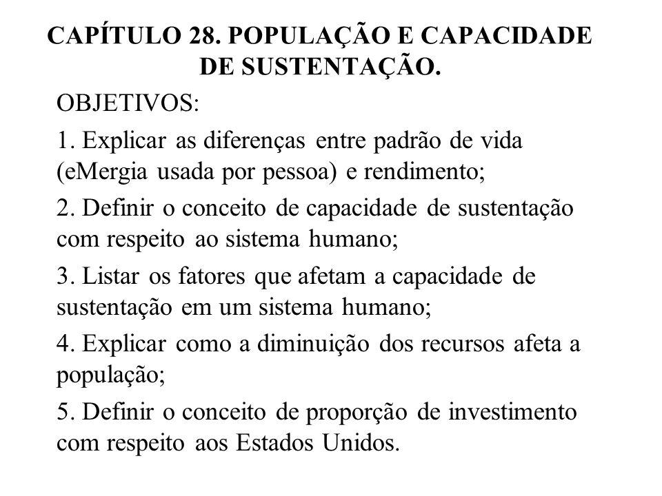 CAPÍTULO 28.POPULAÇÃO E CAPACIDADE DE SUSTENTAÇÃO.