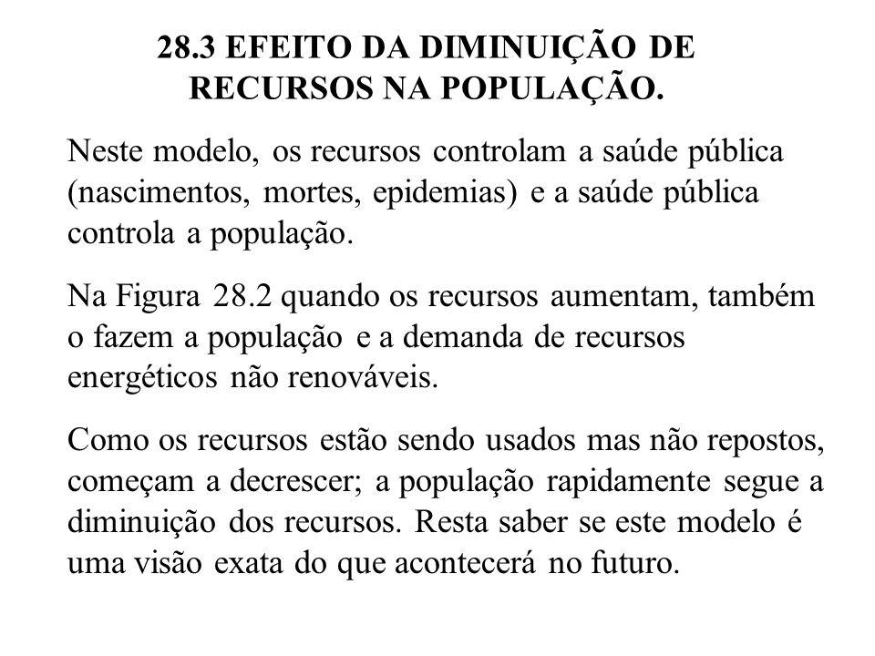 28.3 EFEITO DA DIMINUIÇÃO DE RECURSOS NA POPULAÇÃO. Neste modelo, os recursos controlam a saúde pública (nascimentos, mortes, epidemias) e a saúde púb
