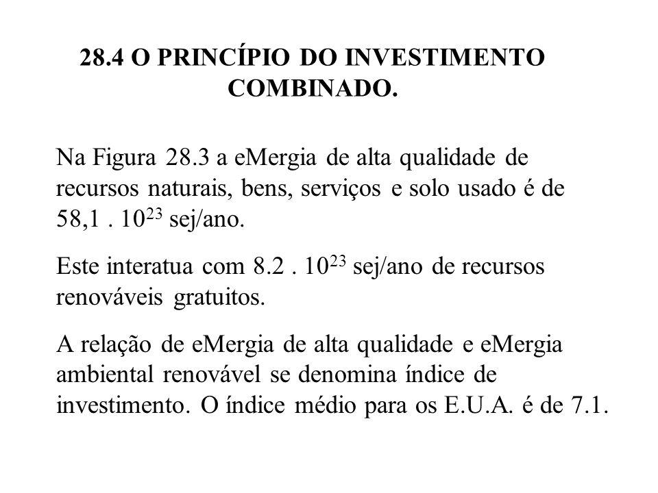 28.4 O PRINCÍPIO DO INVESTIMENTO COMBINADO. Na Figura 28.3 a eMergia de alta qualidade de recursos naturais, bens, serviços e solo usado é de 58,1. 10