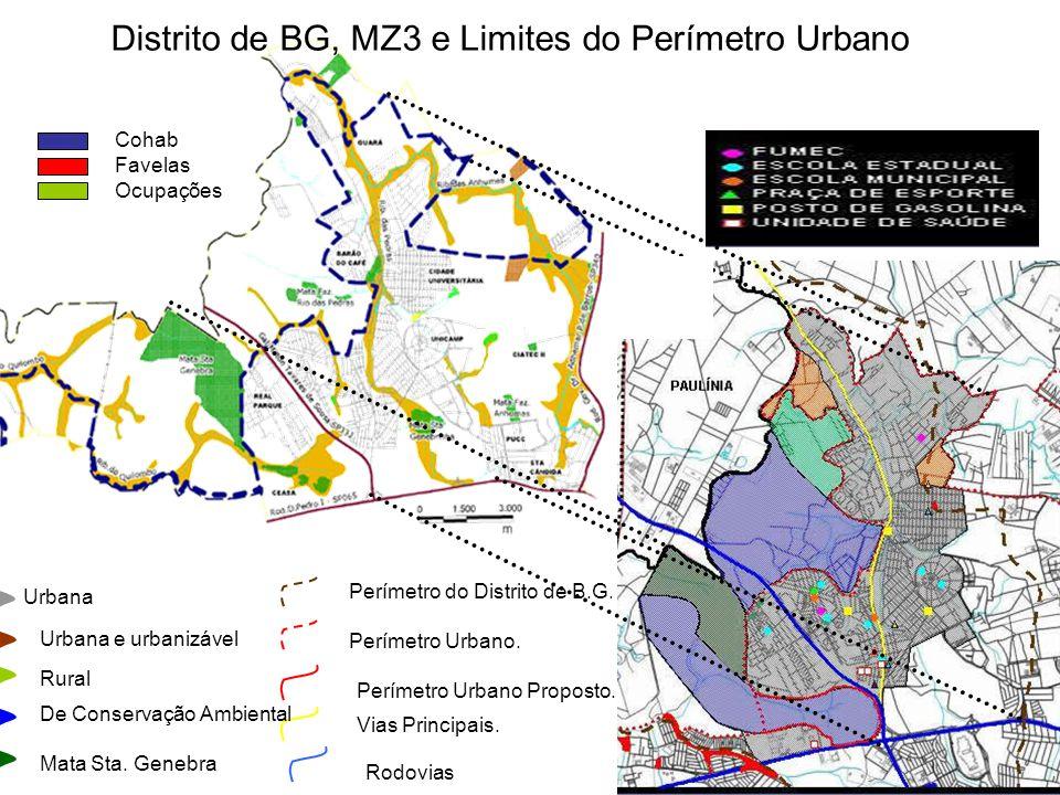 Distrito de BG, MZ3 e Limites do Perímetro Urbano Cohab Favelas Ocupações Perímetro Urbano Proposto. Vias Principais. Rodovias Perímetro do Distrito d